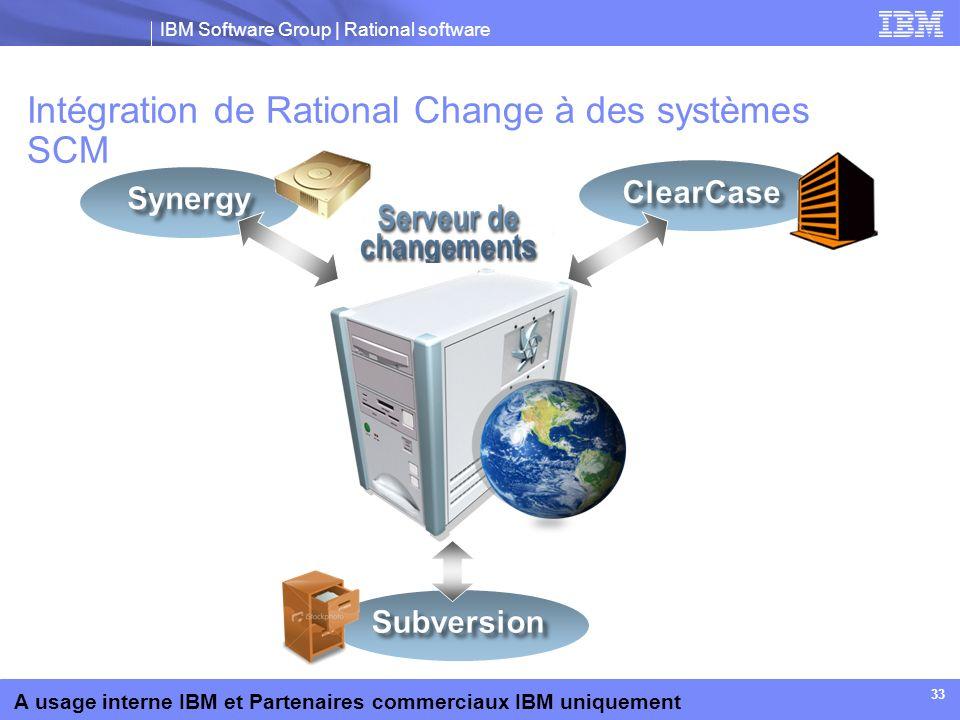 IBM Software Group | Rational software A usage interne IBM et Partenaires commerciaux IBM uniquement 33 Intégration de Rational Change à des systèmes