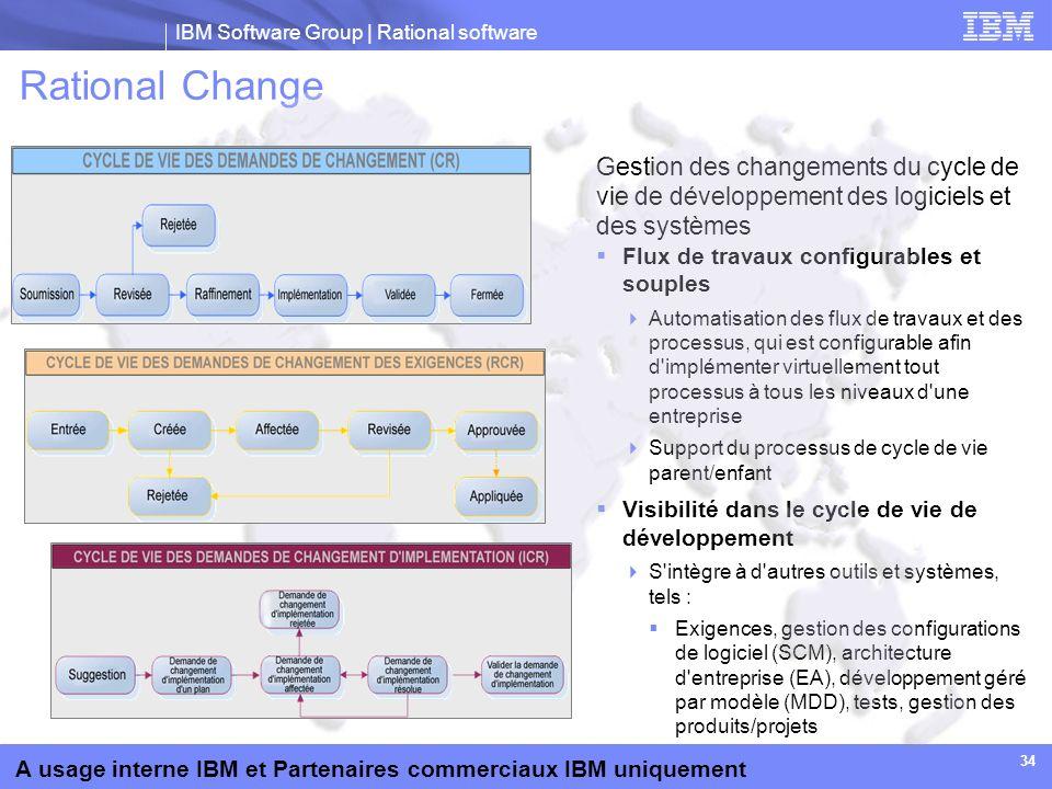 IBM Software Group | Rational software A usage interne IBM et Partenaires commerciaux IBM uniquement 34 Rational Change Gestion des changements du cyc