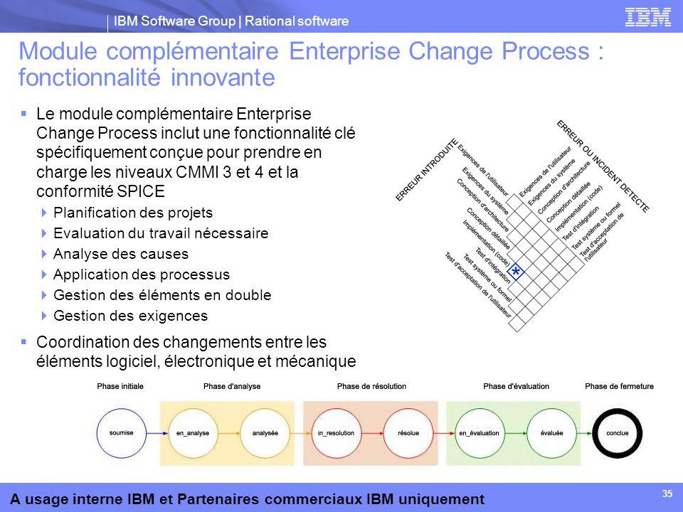 IBM Software Group | Rational software A usage interne IBM et Partenaires commerciaux IBM uniquement 35 Module complémentaire Enterprise Change Proces