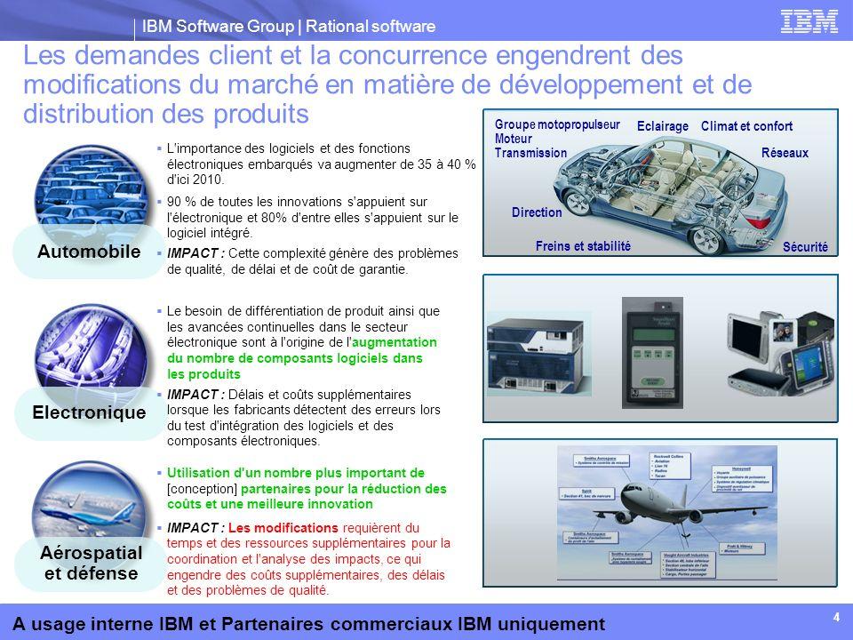 IBM Software Group | Rational software A usage interne IBM et Partenaires commerciaux IBM uniquement 15 Objectifs de la gestion des versions et des changements Rational Team Concert (RTC) est le tout premier produit élaboré en utilisant les nouvelles technologies Jazz.