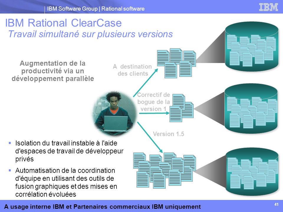 IBM Software Group | Rational software A usage interne IBM et Partenaires commerciaux IBM uniquement 41 A destination des clients Correctif de bogue d