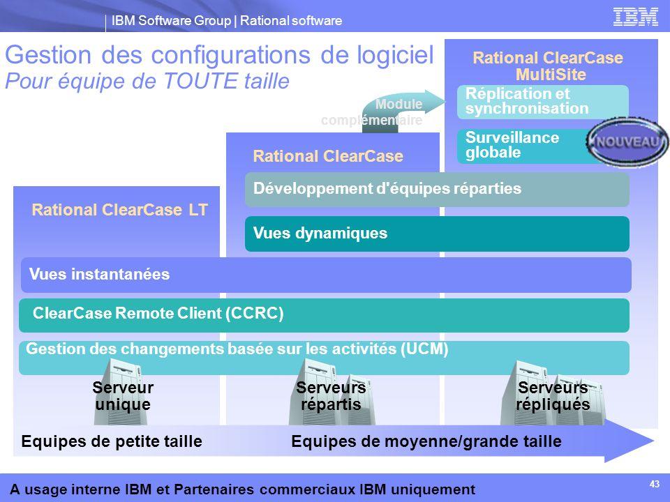 IBM Software Group | Rational software A usage interne IBM et Partenaires commerciaux IBM uniquement 43 Rational ClearCase MultiSite Rational ClearCas