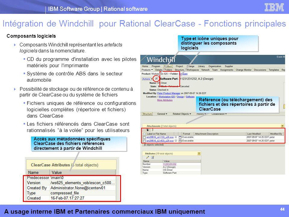 IBM Software Group | Rational software A usage interne IBM et Partenaires commerciaux IBM uniquement 44 2006 PTC Composants logiciels Composants Windc