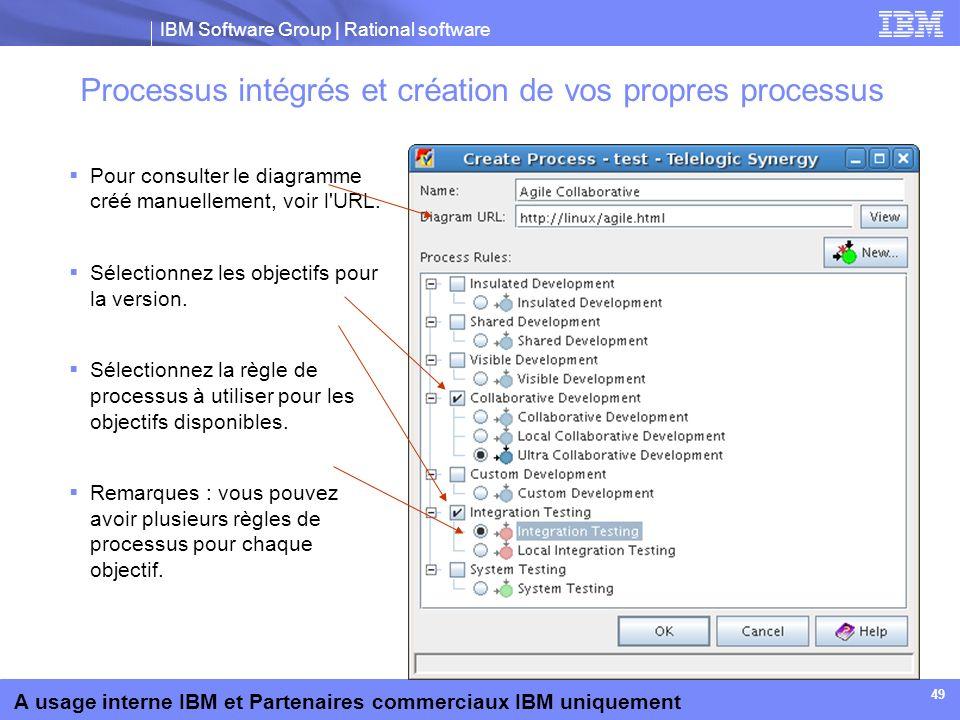 IBM Software Group | Rational software A usage interne IBM et Partenaires commerciaux IBM uniquement 49 Processus intégrés et création de vos propres