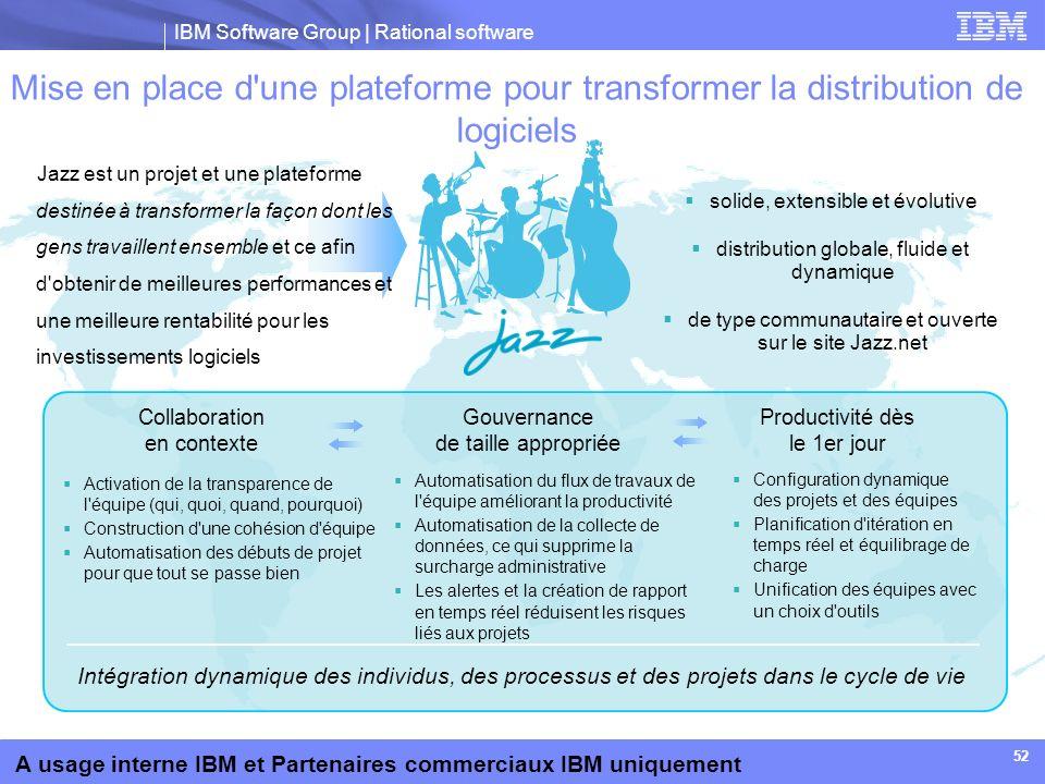 IBM Software Group | Rational software A usage interne IBM et Partenaires commerciaux IBM uniquement 52 Activation de la transparence de l'équipe (qui