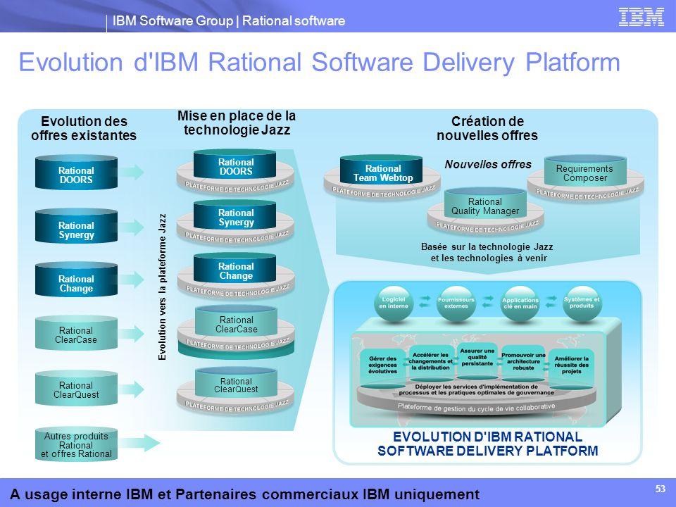 IBM Software Group | Rational software A usage interne IBM et Partenaires commerciaux IBM uniquement 53 Evolution des offres existantes Rational Chang