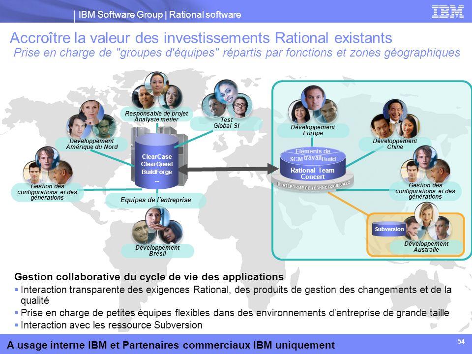 IBM Software Group | Rational software A usage interne IBM et Partenaires commerciaux IBM uniquement 54 Accroître la valeur des investissements Ration