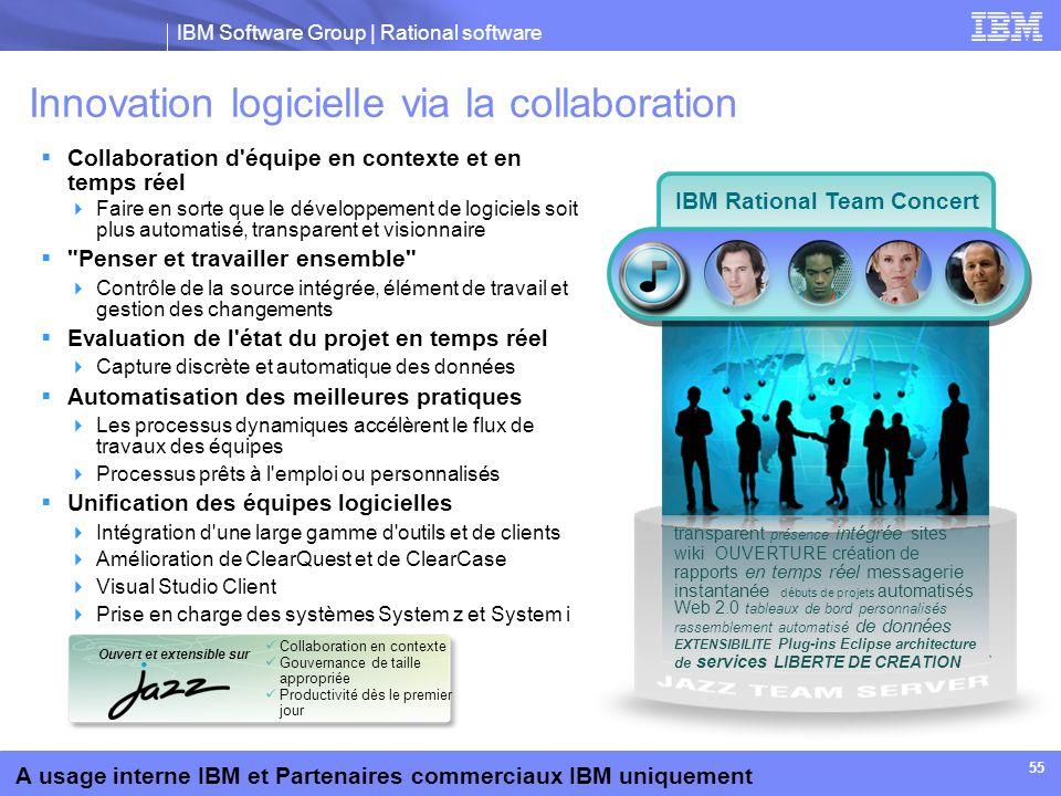 IBM Software Group | Rational software A usage interne IBM et Partenaires commerciaux IBM uniquement 55 Innovation logicielle via la collaboration Col