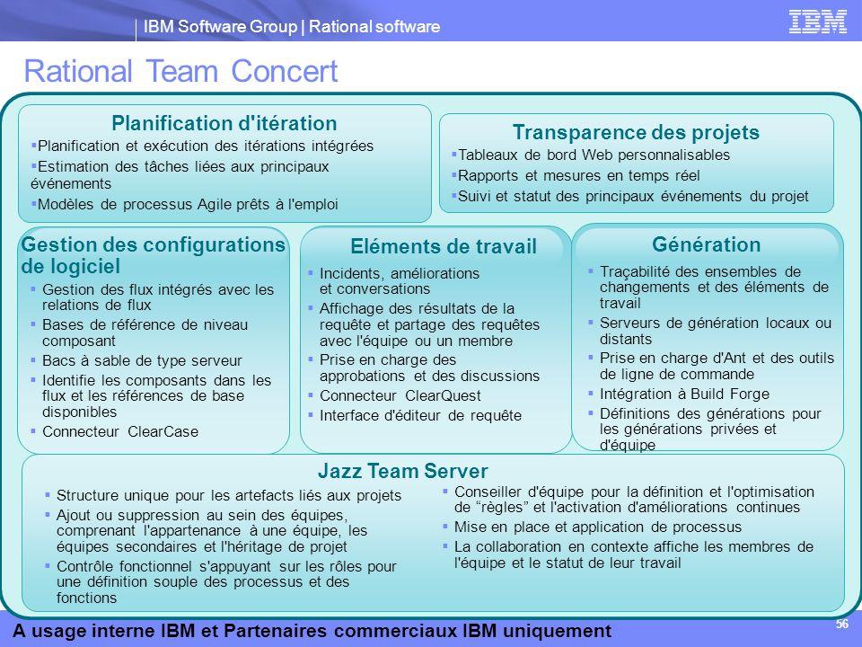 IBM Software Group | Rational software A usage interne IBM et Partenaires commerciaux IBM uniquement 56 Conseiller d'équipe pour la définition et l'op