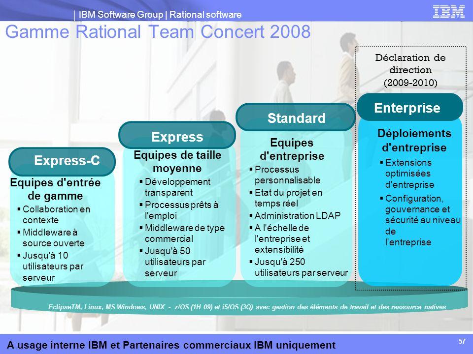 IBM Software Group | Rational software A usage interne IBM et Partenaires commerciaux IBM uniquement 57 Gamme Rational Team Concert 2008 Express-C Equ