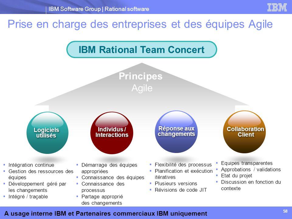 IBM Software Group | Rational software A usage interne IBM et Partenaires commerciaux IBM uniquement 58 Prise en charge des entreprises et des équipes