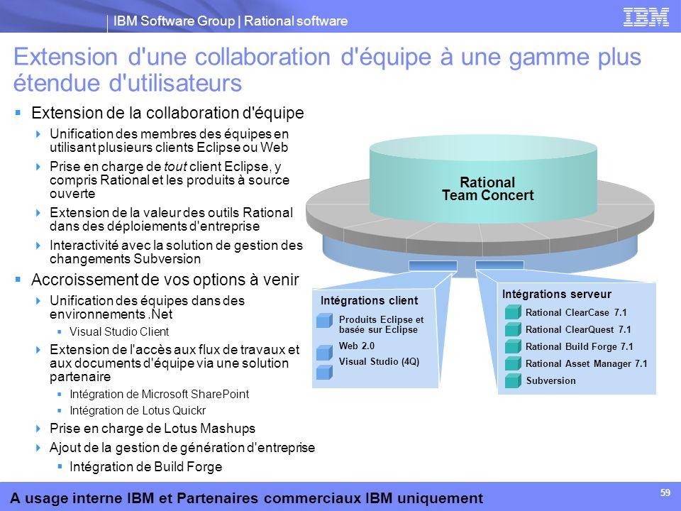 IBM Software Group | Rational software A usage interne IBM et Partenaires commerciaux IBM uniquement 59 Extension d'une collaboration d'équipe à une g
