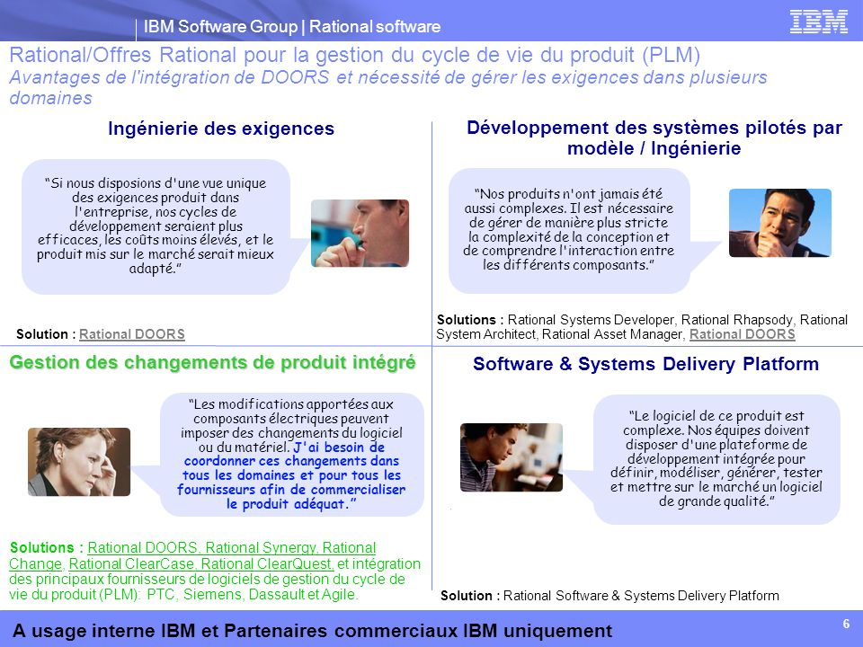 IBM Software Group | Rational software A usage interne IBM et Partenaires commerciaux IBM uniquement 47 Rational Synergy et Rational Change Système de gestion des configurations et des changements intégré Référentiel Synergy intégré Rational Change Capture, gestion et communication des demandes de changement.