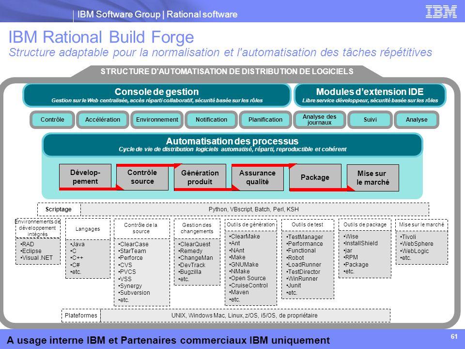 IBM Software Group | Rational software A usage interne IBM et Partenaires commerciaux IBM uniquement 61 Automatisation des processus Cycle de vie de d
