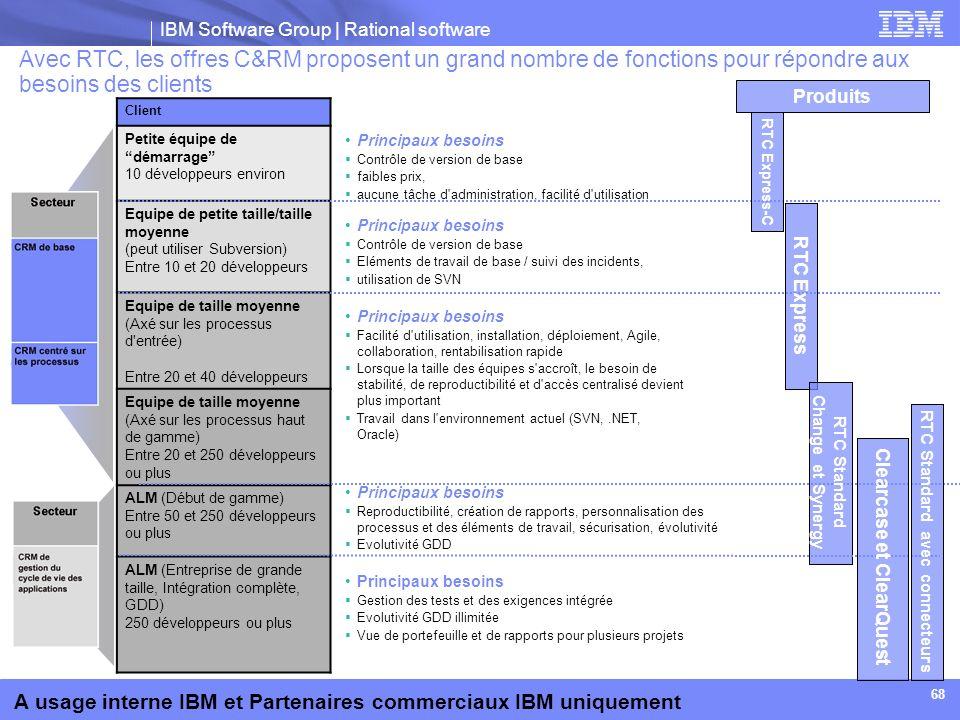 IBM Software Group | Rational software A usage interne IBM et Partenaires commerciaux IBM uniquement 68 Avec RTC, les offres C&RM proposent un grand n