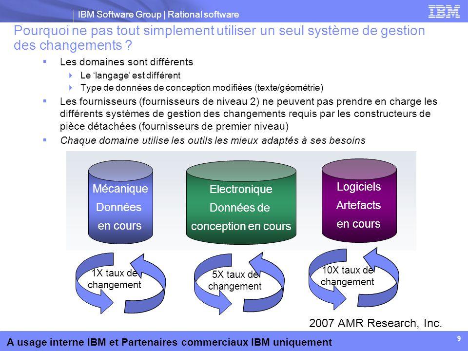 IBM Software Group | Rational software A usage interne IBM et Partenaires commerciaux IBM uniquement 20 Responsable informatique Responsables de projet Développeurs, testeurs, ingénieurs de génération et de version Nous avons besoin d une solution qui permet à mes équipes d atteindre leurs objectifs J ai besoin d avoir une visibilité de mes projets logiciels et de pouvoir les contrôler afin de garantir une livraison rapide de logiciels de qualité J ai besoin d effectuer mon travail facilement et rapidement Gestion des changements et des versions A tous les niveaux de l entreprise