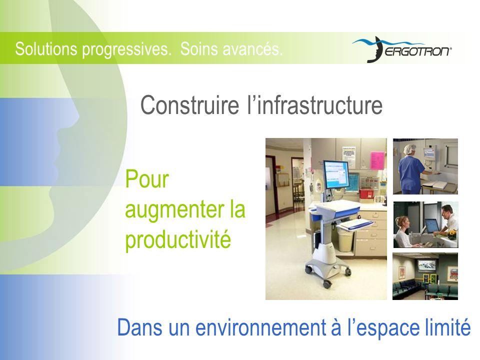 Soins avancés. Construire linfrastructure Solutions progressives.