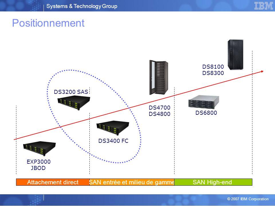 Systems & Technology Group © 2007 IBM Corporation Nouveau dérouleur IBM TS2340 Modèle Express (Machine 3580, Modèle L43, S43) Dérouleur IBM LTO Ultrium 4 externe Débit : 120 MB/sec (natif) Une seule cartouche –Capacité native 800 Go (1.6 To avec une compression de 2:1) Disponible en desktop ou montable en rack Deux modèles : –L43 - attachement SCSI Ultra160 LVD –S43 – Nouvel attachement 3Gbps dual port SAS (Serial Attached SCSI) 3 ans de garantie