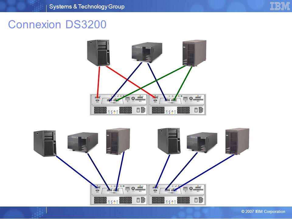 Systems & Technology Group © 2007 IBM Corporation La librairie TS3200 Librairie à un ou deux dérouleurs LTO3 ou LTO4 –Disponible avec un attachement SCSI LVD, Fibre Channel à 4Gb ou SAS à 3Gbps pour le LTO4 Capacité –48 emplacements pour cartouches, 1 dédié pour les E/S –38,4 To de stockage LTO4 en natif (76,8 avec une compression de 2:1) En standard –Lecteur de code-barres – autoloader (séquentiel ou aléatoire) –Pilotable à distance (Remote management unit) – access Web Flexibilité –Quatre magasins amovibles pour un chargement en masse –Garantie 3 ans en standard (CRU) nouveauté