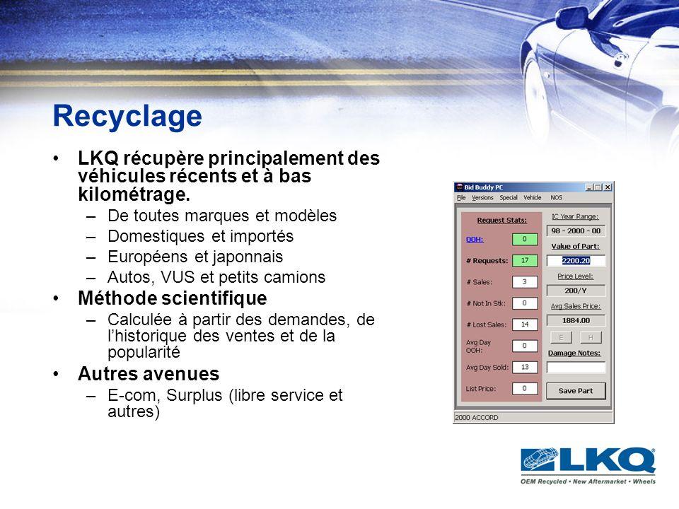 Recyclage LKQ récupère principalement des véhicules récents et à bas kilométrage. –De toutes marques et modèles –Domestiques et importés –Européens et