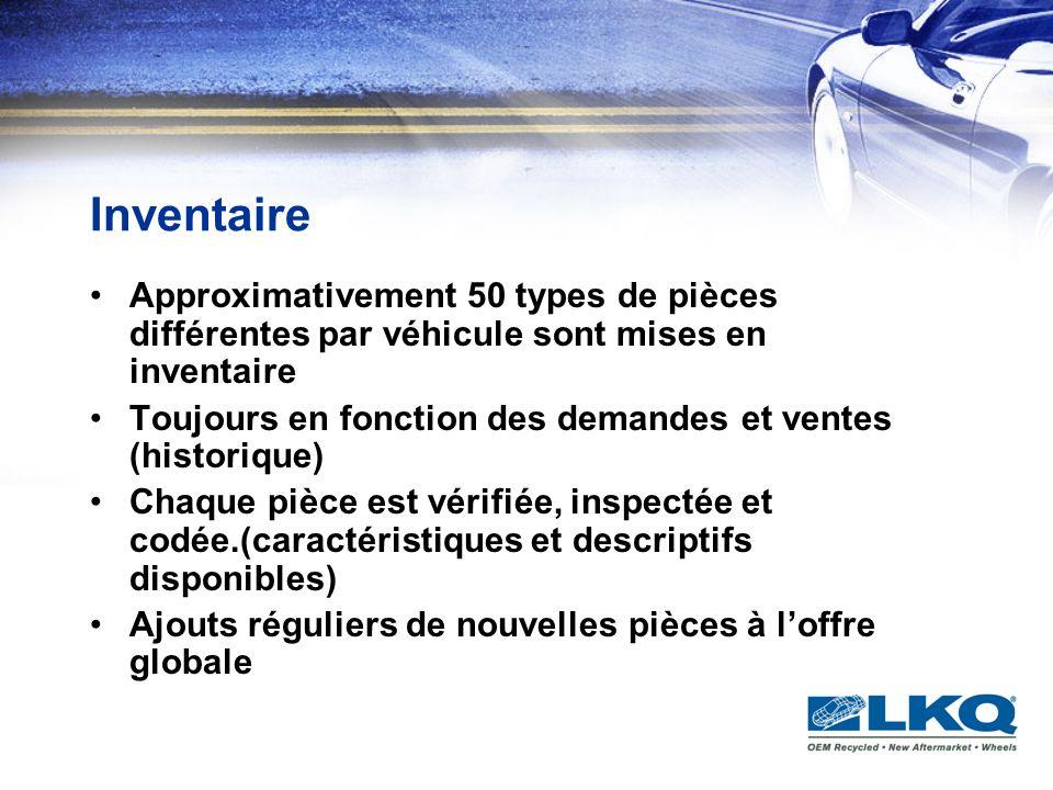 Inventaire Approximativement 50 types de pièces différentes par véhicule sont mises en inventaire Toujours en fonction des demandes et ventes (histori
