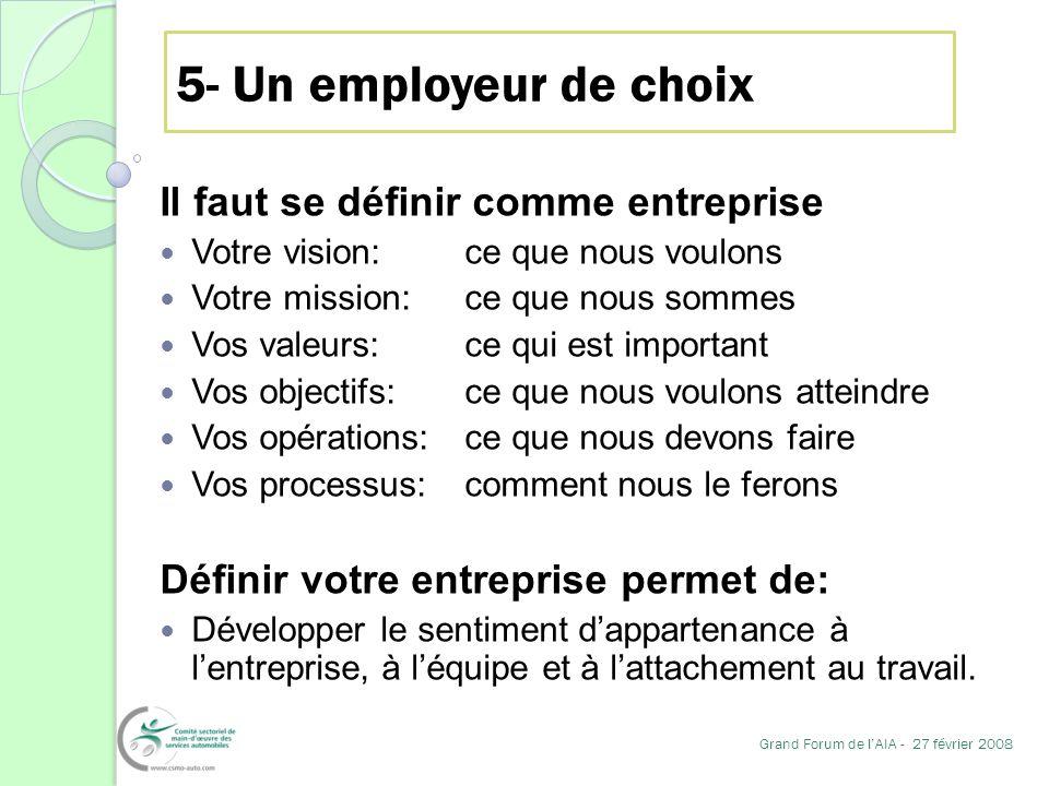 5- Un employeur de choix Il faut se définir comme entreprise Votre vision: ce que nous voulons Votre mission: ce que nous sommes Vos valeurs: ce qui e