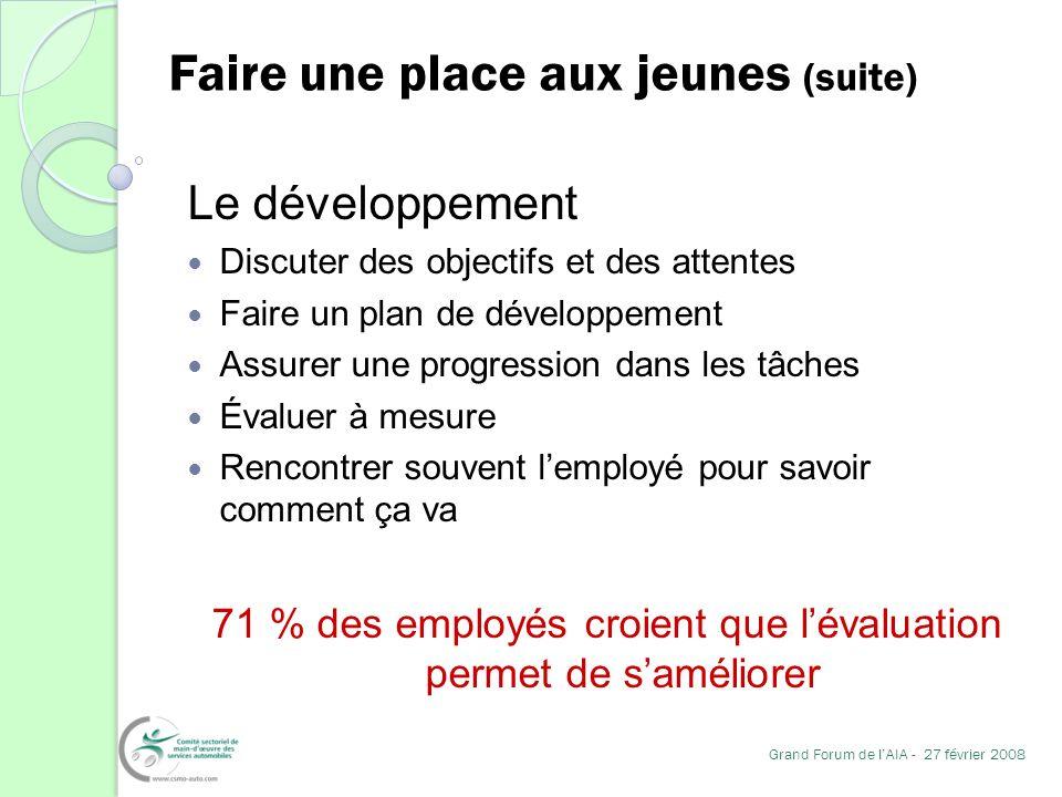 Faire une place aux jeunes (suite) Le développement Discuter des objectifs et des attentes Faire un plan de développement Assurer une progression dans