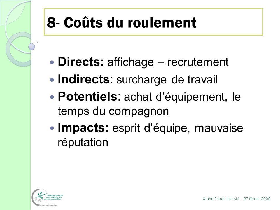 8- Coûts du roulement Directs: affichage – recrutement Indirects: surcharge de travail Potentiels: achat déquipement, le temps du compagnon Impacts: e