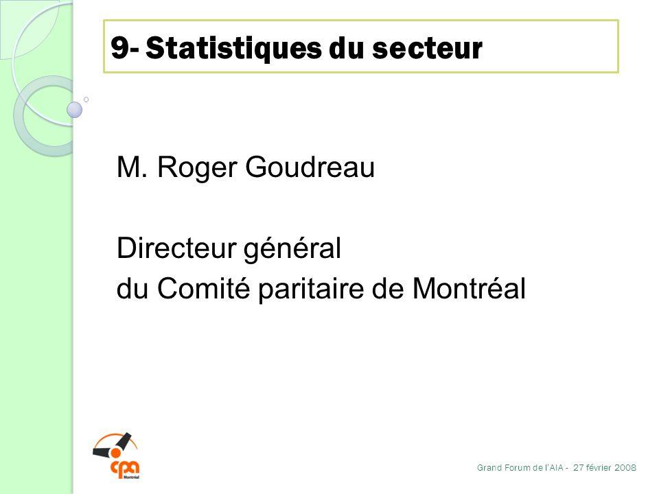 9- Statistiques du secteur M. Roger Goudreau Directeur général du Comité paritaire de Montréal Grand Forum de lAIA - 27 février 2008