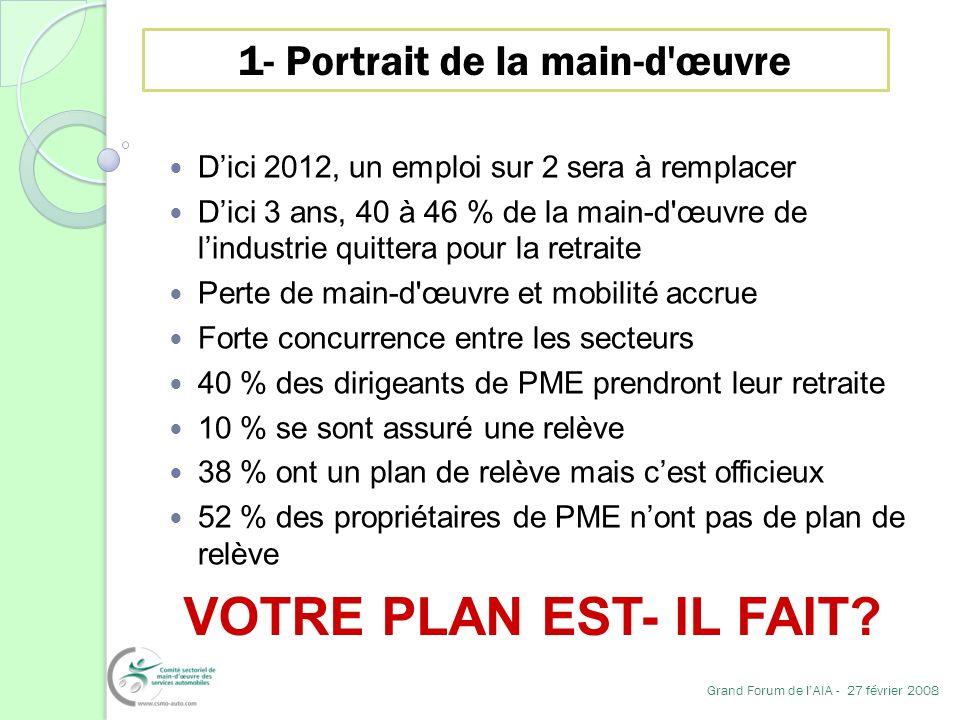 1- Portrait de la main-d'œuvre Dici 2012, un emploi sur 2 sera à remplacer Dici 3 ans, 40 à 46 % de la main-d'œuvre de lindustrie quittera pour la ret