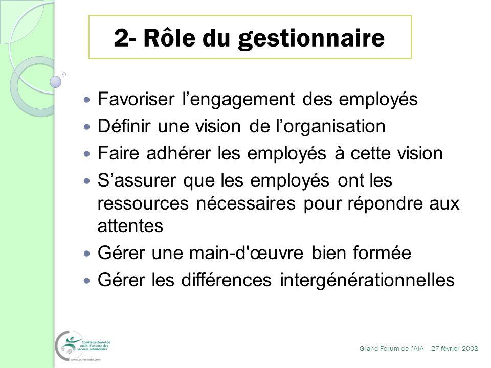2- Rôle du gestionnaire Favoriser lengagement des employés Définir une vision de lorganisation Faire adhérer les employés à cette vision Sassurer que