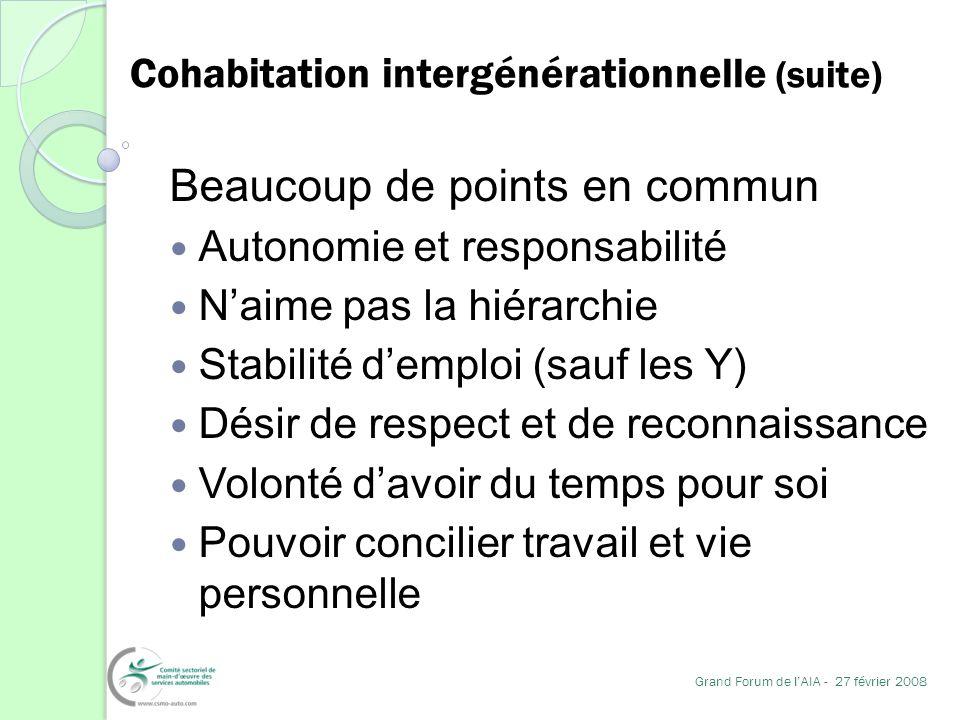 Cohabitation intergénérationnelle (suite) Beaucoup de points en commun Autonomie et responsabilité Naime pas la hiérarchie Stabilité demploi (sauf les