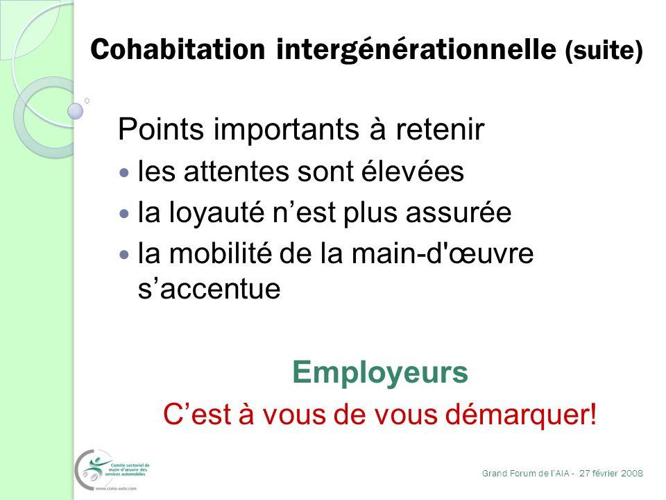 Cohabitation intergénérationnelle (suite) Points importants à retenir les attentes sont élevées la loyauté nest plus assurée la mobilité de la main-d œuvre saccentue Employeurs Cest à vous de vous démarquer.