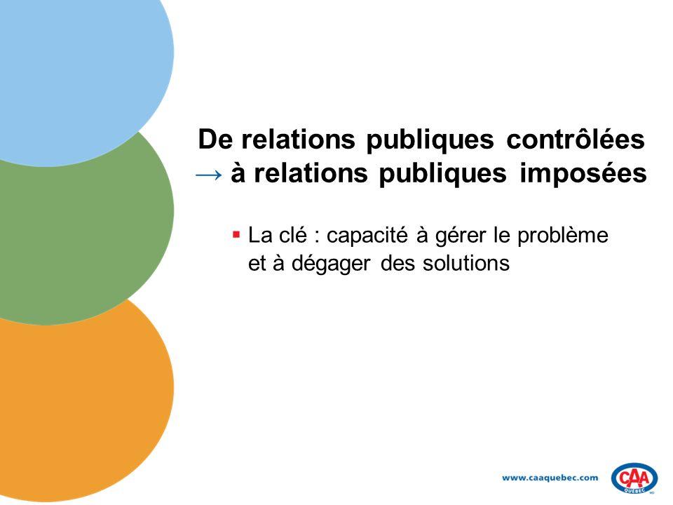 De relations publiques contrôlées à relations publiques imposées La clé : capacité à gérer le problème et à dégager des solutions