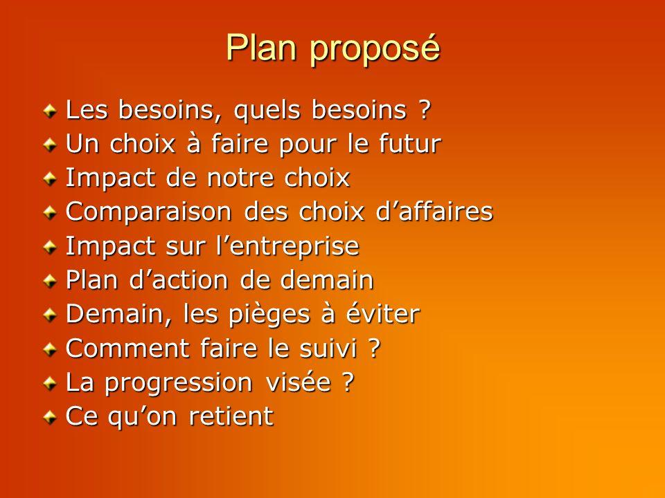 Plan proposé Les besoins, quels besoins .