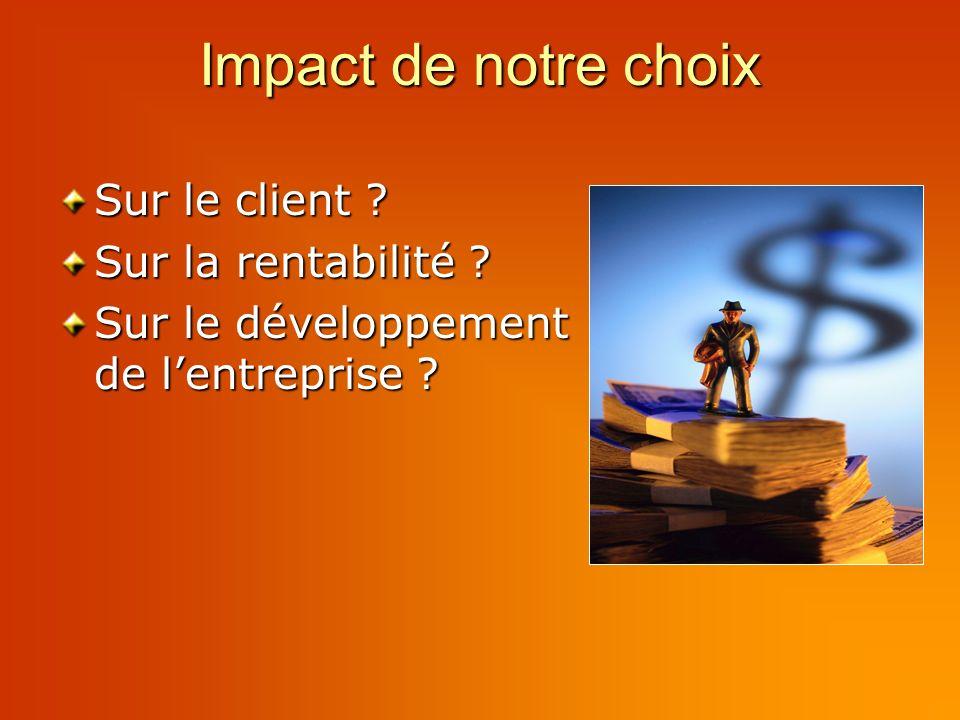 Impact de notre choix Sur le client Sur la rentabilité Sur le développement de lentreprise