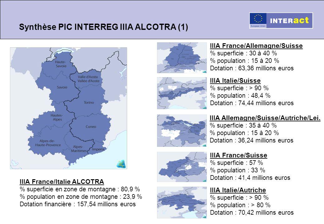 Synthèse PIC INTERREG IIIA ALCOTRA (1) IIIA France/Allemagne/Suisse % superficie : 30 à 40 % % population : 15 à 20 % Dotation : 63,36 millions euros IIIA Italie/Suisse % superficie : > 90 % % population : 48,4 % Dotation : 74,44 millions euros IIIA Allemagne/Suisse/Autriche/Lei.