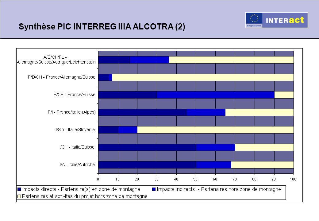 Synthèse PIC INTERREG IIIA ALCOTRA (2)