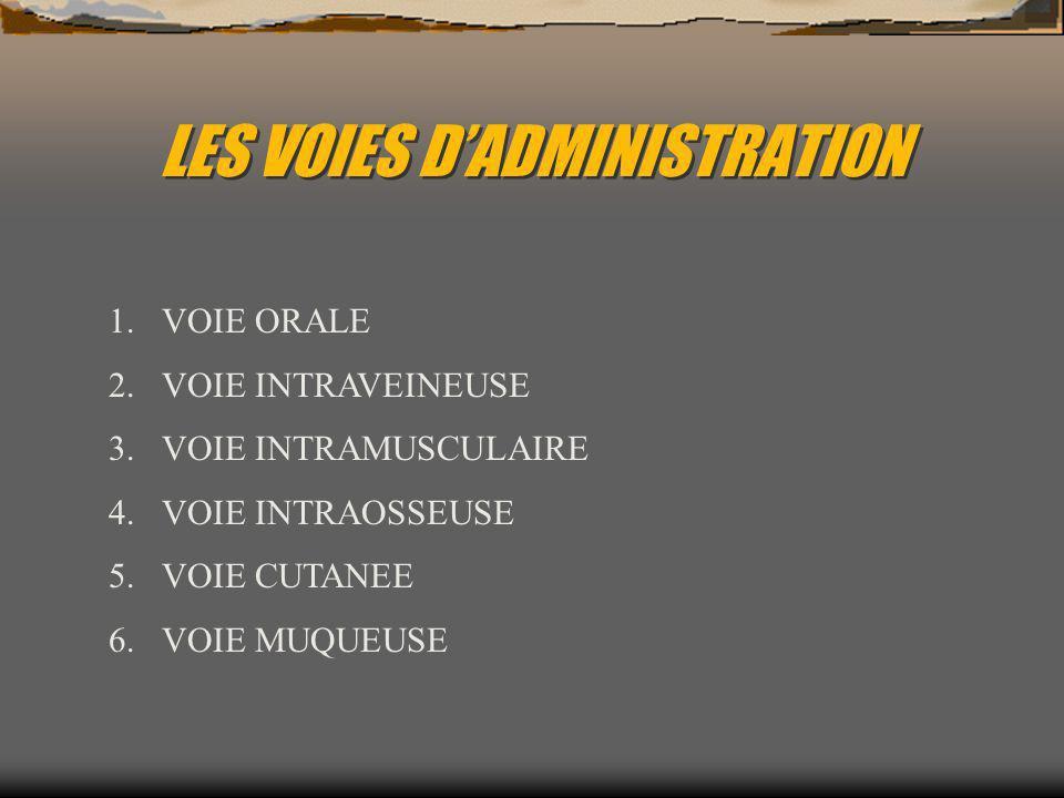LES VOIES DADMINISTRATION 1.VOIE ORALE 2.VOIE INTRAVEINEUSE 3.VOIE INTRAMUSCULAIRE 4.VOIE INTRAOSSEUSE 5.VOIE CUTANEE 6.VOIE MUQUEUSE