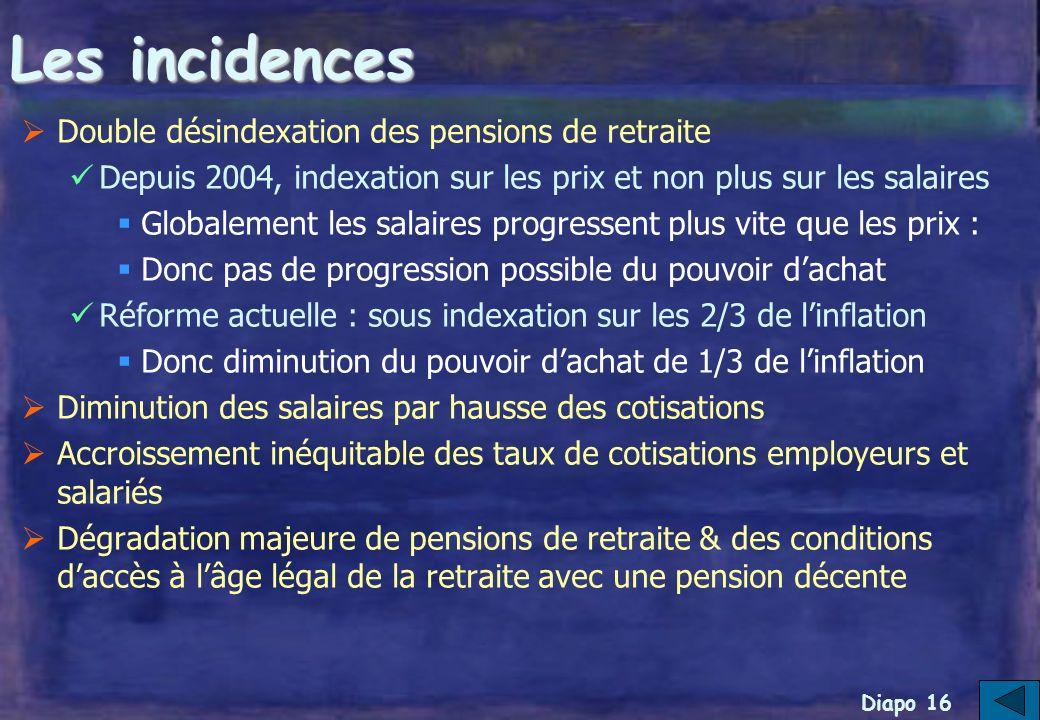 Diapo 15 Les orientations prévues Hausse des taux de cotisation Pour le taux théorique : Tranche A : en 4 ans passage de 1,8 à 2,5 % pour le salarié, et de 3,7 à 3,2 pour lemployeur Tranche B : augmentation de 0,19% des cotisations patronales & salariales pendant 4 ans Sur-indexation temporaire du salaire de référence de 2006 à 2009 diminution du nombre de points attribués Sous-indexation temporaire de la valeur de service de 2006 à 2009 pensions seulement revalorisées des 2/3 de linflation