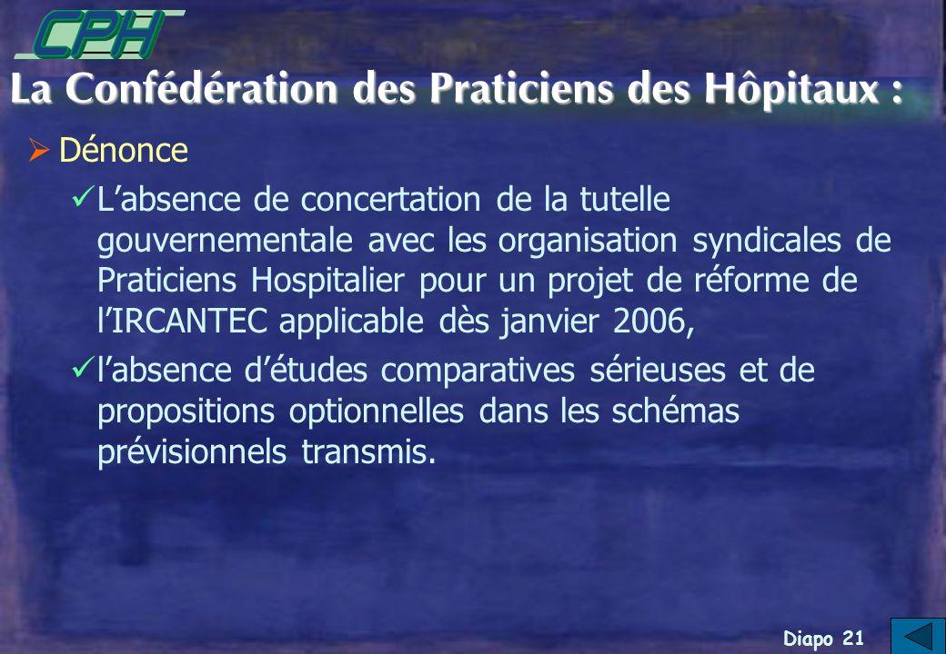 Diapo 20 III- Les positions de la Confédération des Praticiens des Hôpitaux