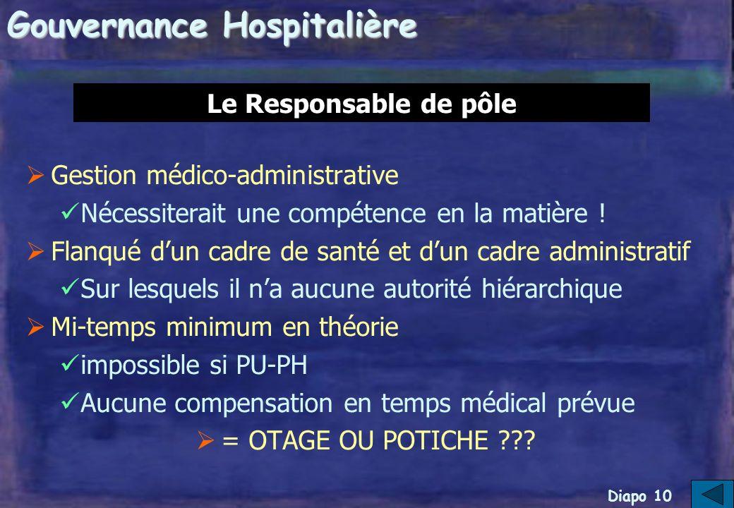Diapo 9 Gouvernance Hospitalière Obligatoire => mais pas forcément pertinent selon les disciplines, la taille des établissements...