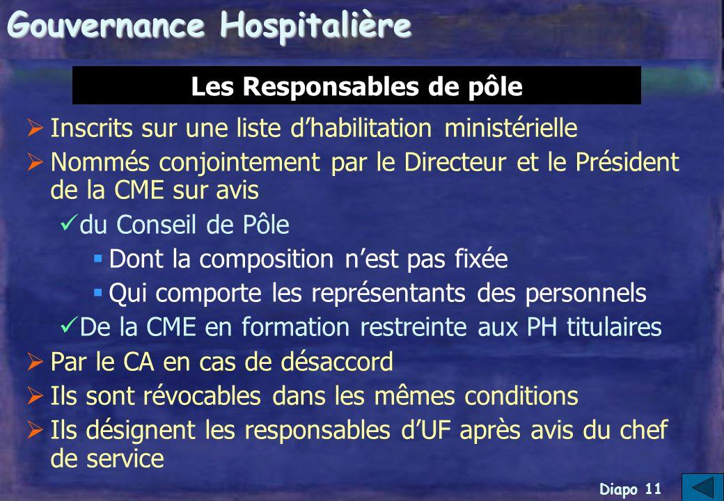 Diapo 10 Gouvernance Hospitalière Gestion médico-administrative Nécessiterait une compétence en la matière .