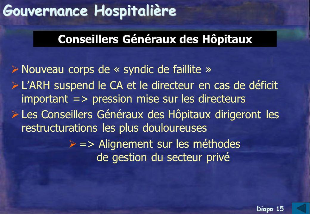 Diapo 14 Gouvernance Hospitalière Nont plus à approuver les budgets La CME német plus davis sur les nominations de praticiens Rôle de plus en plus limité : Formation continue .