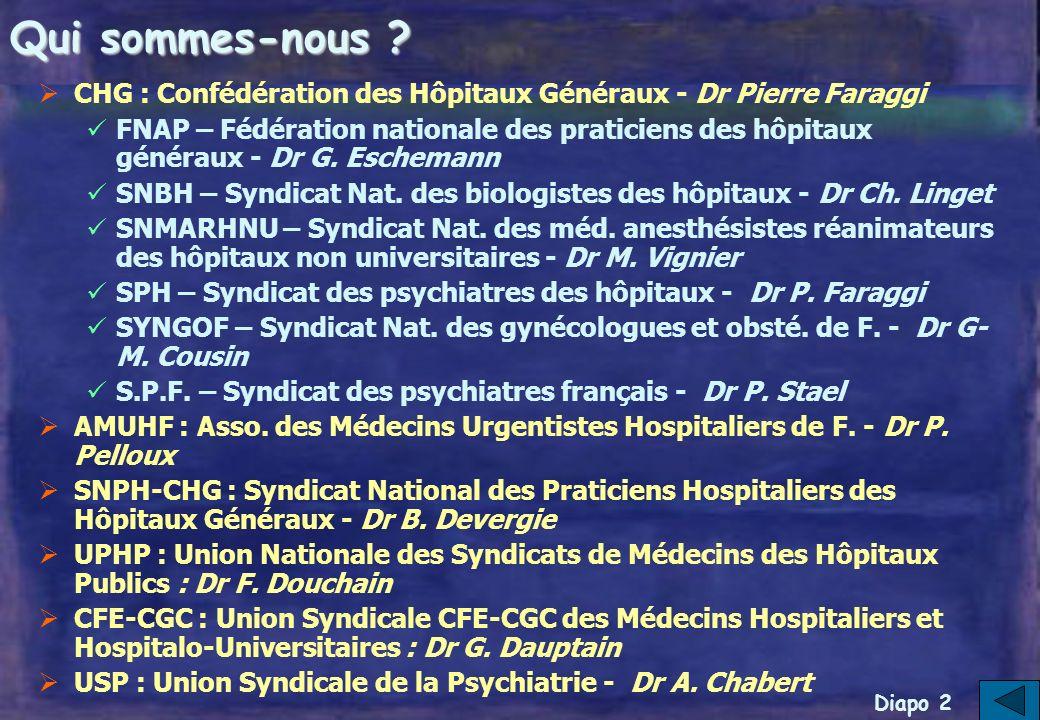 1 et COLLECTIF DES SYNDICATS DE PRATICIENS HOSPITALIERS Demain, il sera trop tard !
