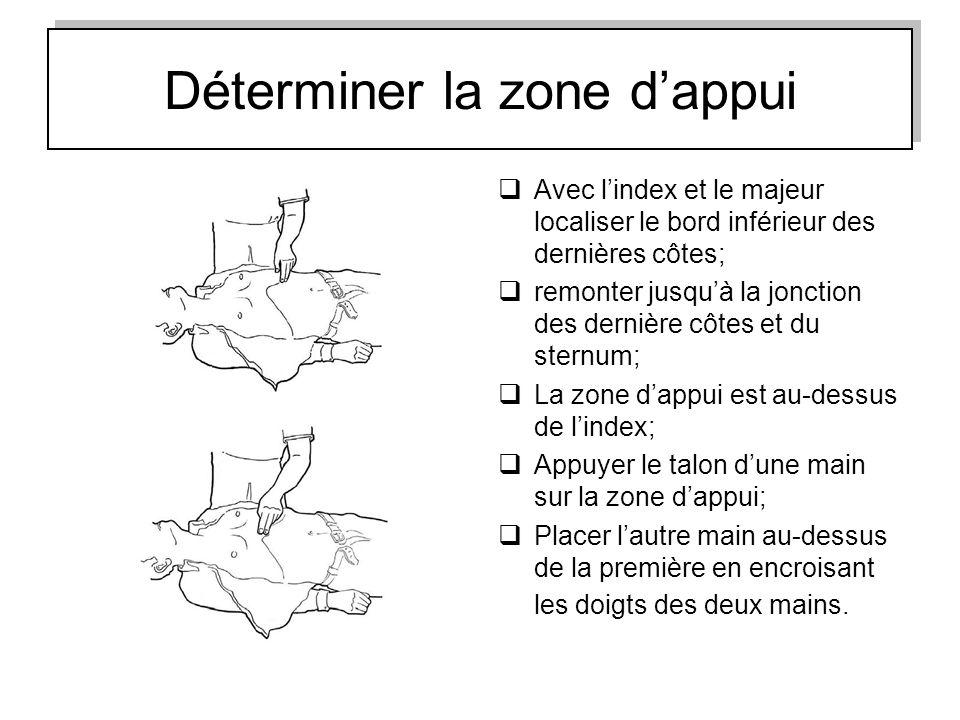 Déterminer la zone dappui Avec lindex et le majeur localiser le bord inférieur des dernières côtes; remonter jusquà la jonction des dernière côtes et