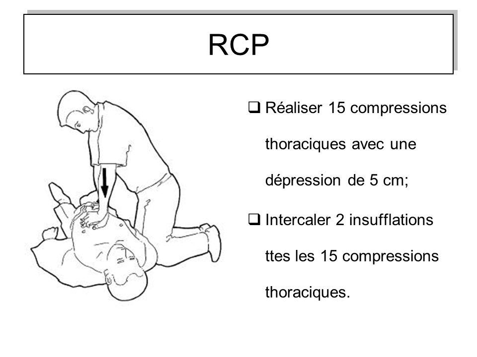 RCP Réaliser 15 compressions thoraciques avec une dépression de 5 cm; Intercaler 2 insufflations ttes les 15 compressions thoraciques.