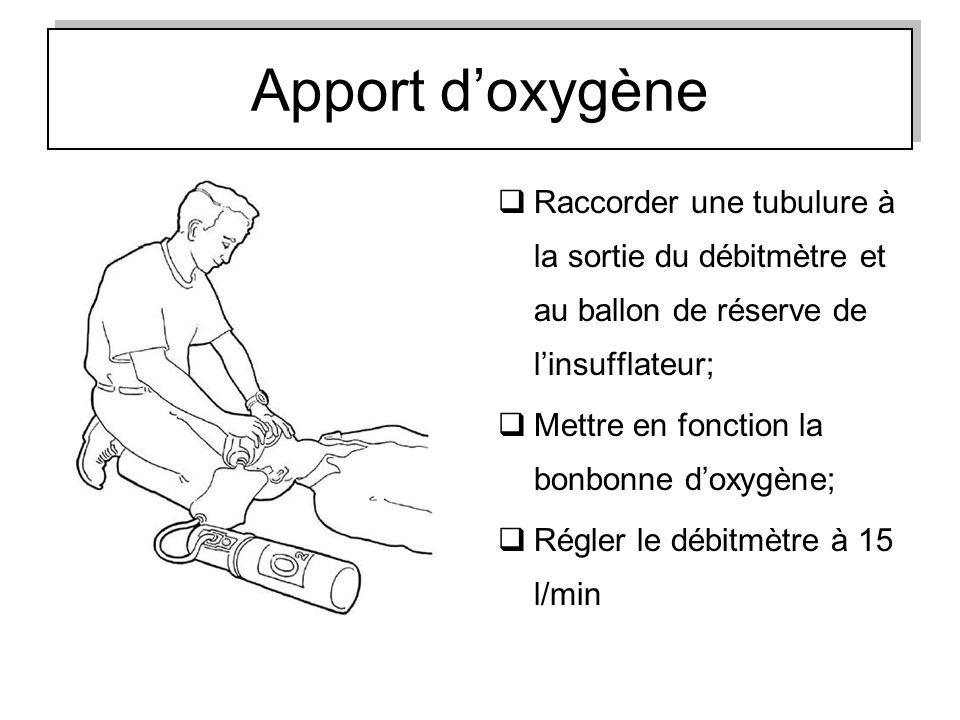 Apport doxygène Raccorder une tubulure à la sortie du débitmètre et au ballon de réserve de linsufflateur; Mettre en fonction la bonbonne doxygène; Ré