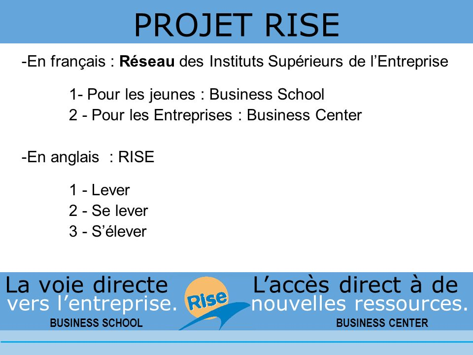 -En français : Réseau des Instituts Supérieurs de lEntreprise 1- Pour les jeunes : Business School 2 - Pour les Entreprises : Business Center -En anglais : RISE 1 - Lever 2 - Se lever 3 - Sélever PROJET RISE BUSINESS SCHOOL BUSINESS CENTER vers lentreprise.