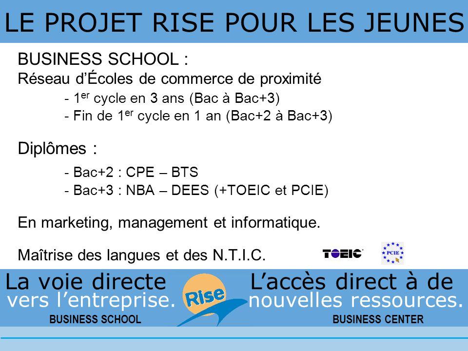 BUSINESS SCHOOL : Réseau dÉcoles de commerce de proximité - 1 er cycle en 3 ans (Bac à Bac+3) - Fin de 1 er cycle en 1 an (Bac+2 à Bac+3) Diplômes : - Bac+2 : CPE – BTS - Bac+3 : NBA – DEES (+TOEIC et PCIE) En marketing, management et informatique.